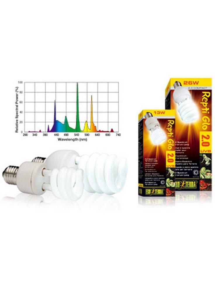 Lampada fluorescente UV Reptil Glo 2.0 compact 26 W