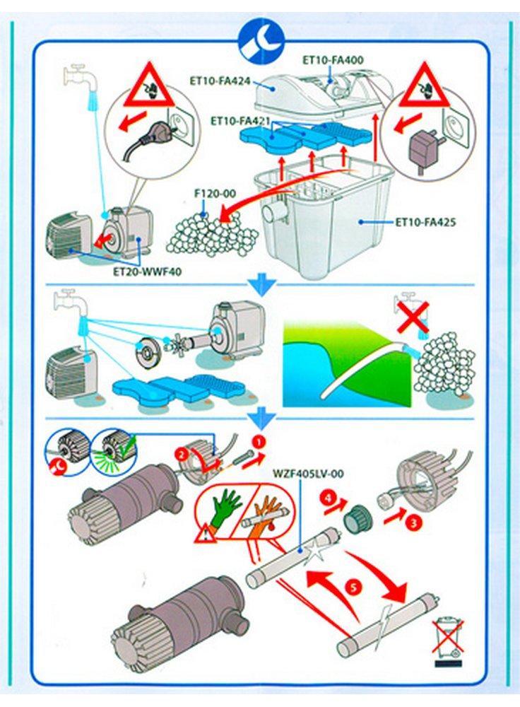 Heissner filtro esterno per laghetto con lampada uv 4950 for Filtro per laghetto esterno