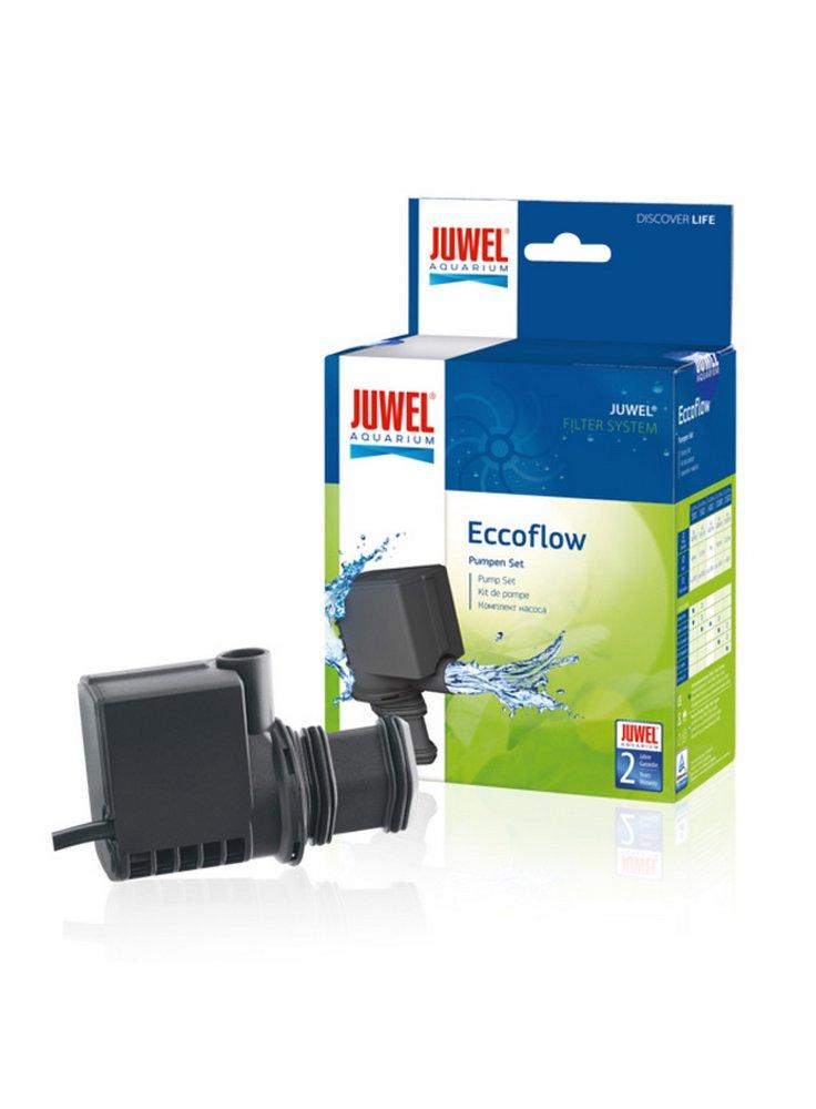 Eccoflow