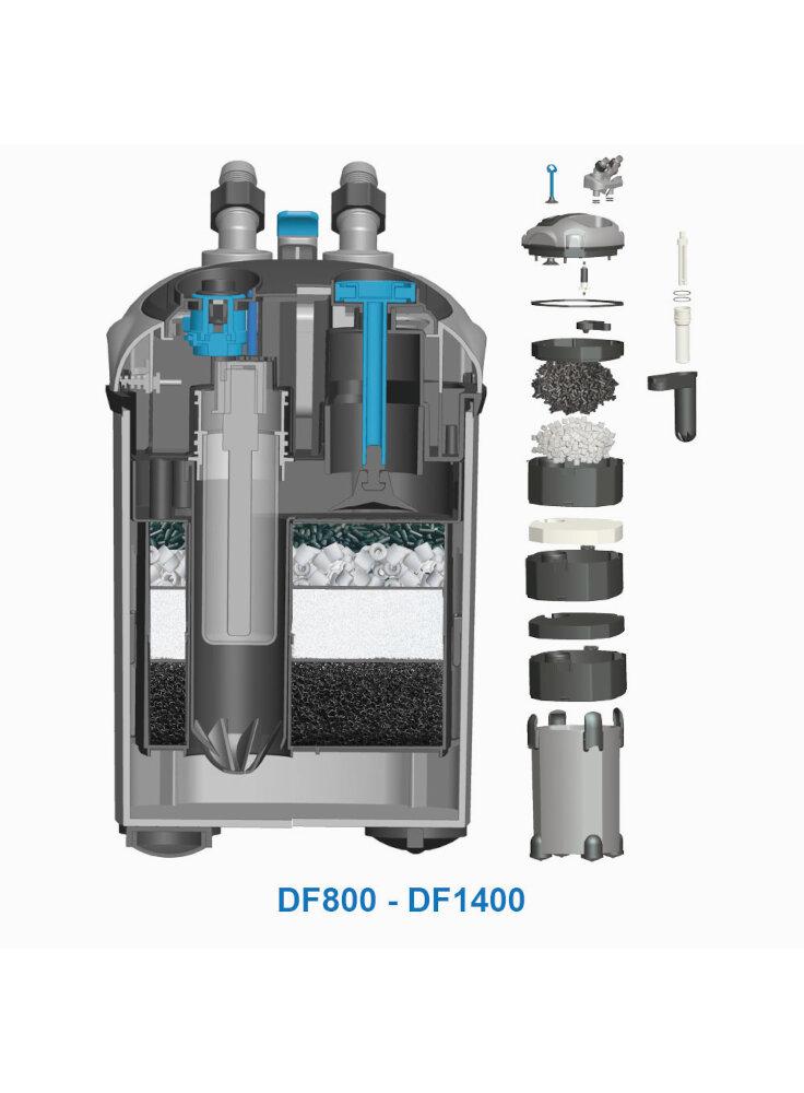 df800-1400