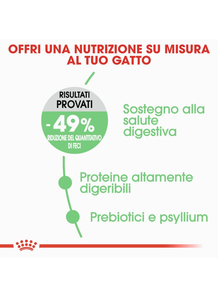 digestive-care-gatto-royal-canin-1