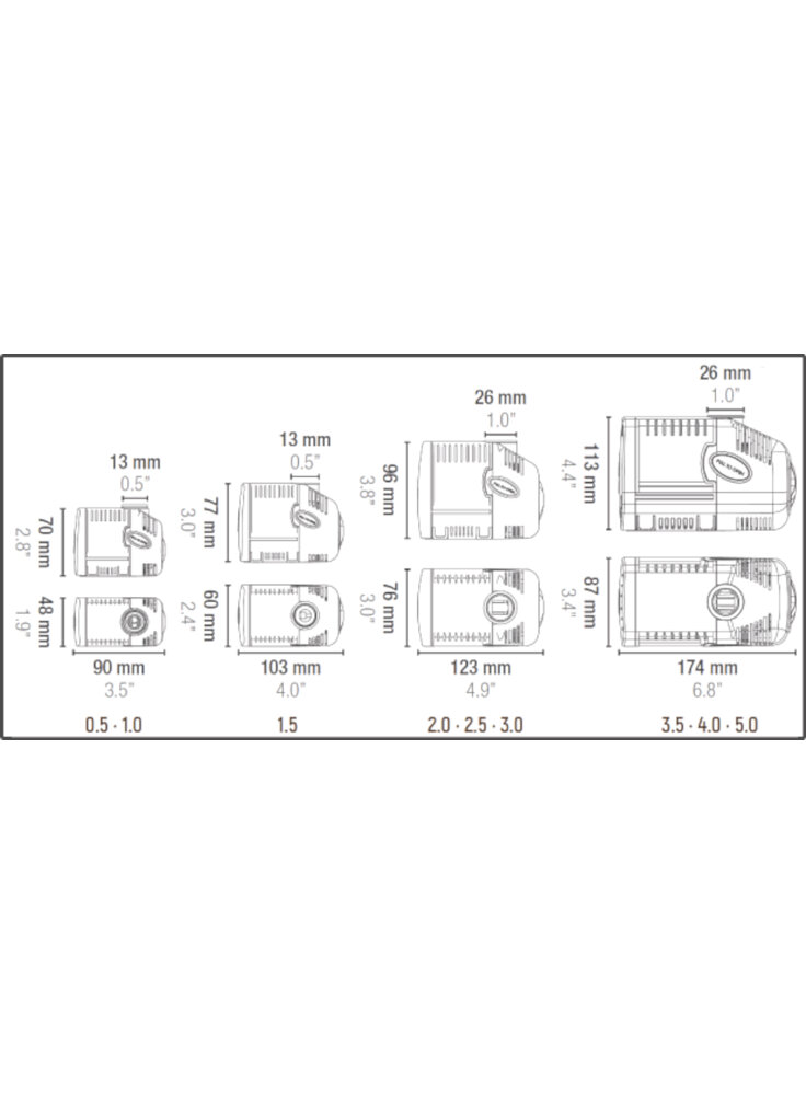 syncra-3-5-pompa-2500-l-h-h-370-cm-220-240v-50hz-65w-eu-2pins2-2m-2p_5