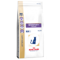 Sensitivity control gatto Royal canin