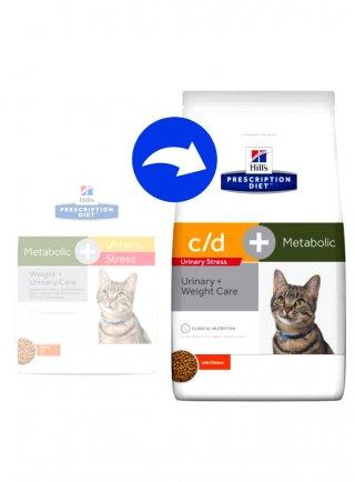 Metabolic + urinary stress per gatto