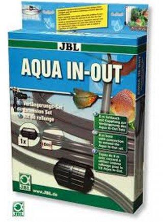 JBL Aqua In-Out set per il cambio d'acqua